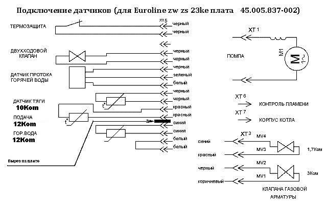 __________________________euroline_zw_zs_23ke_________45.005.837-002__112.jpg