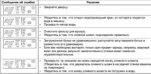 errorsamsung_821_497_162.jpg